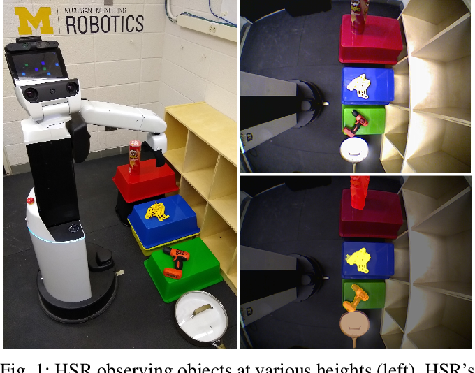 Figure 1 for Video Object Segmentation-based Visual Servo Control and Object Depth Estimation on a Mobile Robot Platform