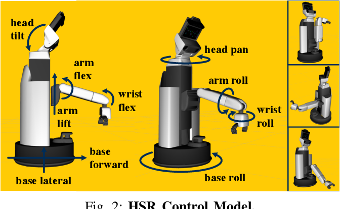 Figure 4 for Video Object Segmentation-based Visual Servo Control and Object Depth Estimation on a Mobile Robot Platform