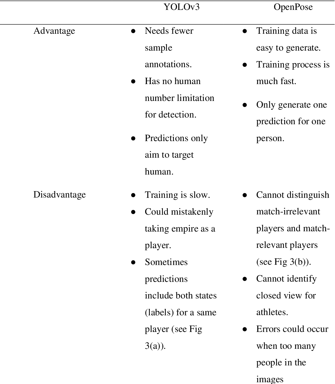 Figure 3 for A New Action Recognition Framework for Video Highlights Summarization in Sporting Events