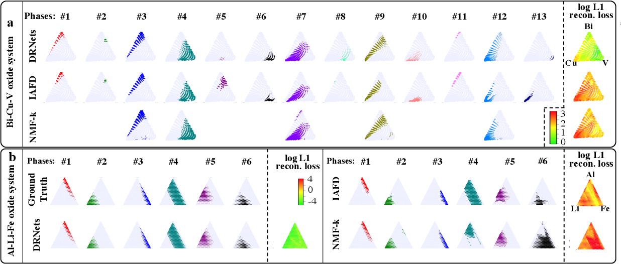 Figure 4 for Automating Crystal-Structure Phase Mapping: Combining Deep Learning with Constraint Reasoning