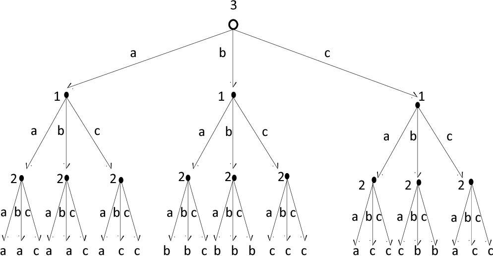 Figure 3 Mechanism Γe3 in Proposition 5.