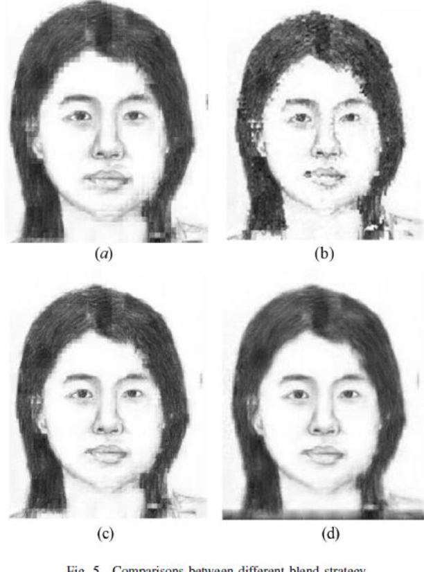 Figure 2 for Face Photo Sketch Synthesis via Larger Patch and Multiresolution Spline