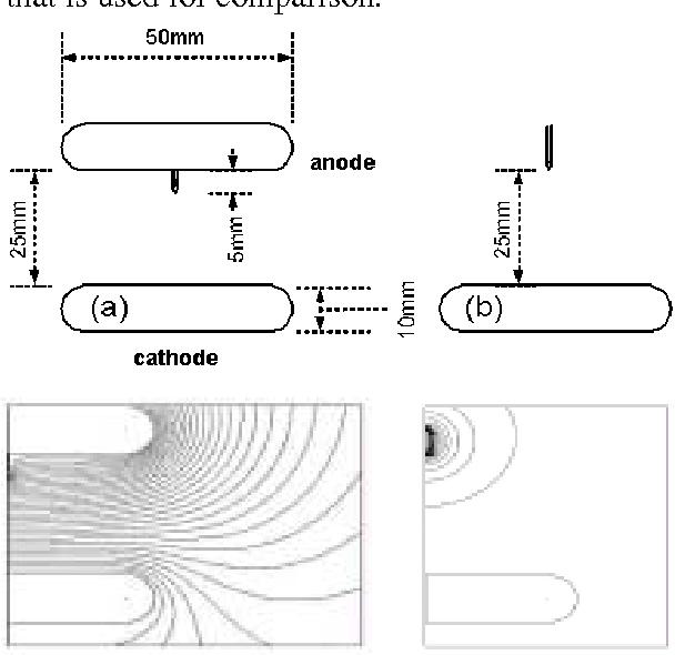 PDF] Branching of streamer type corona discharge - Semantic