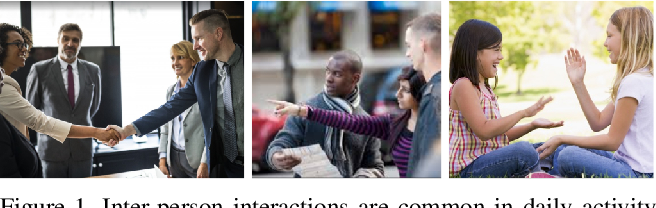 Figure 1 for You2Me: Inferring Body Pose in Egocentric Video via First and Second Person Interactions