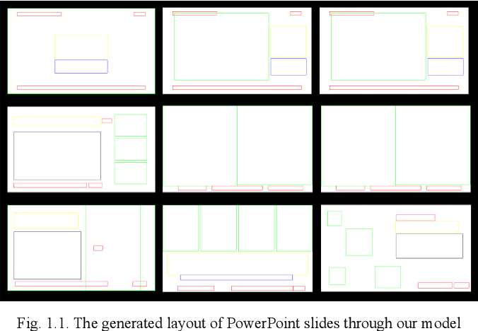 Figure 1 for The Layout Generation Algorithm of Graphic Design Based on Transformer-CVAE