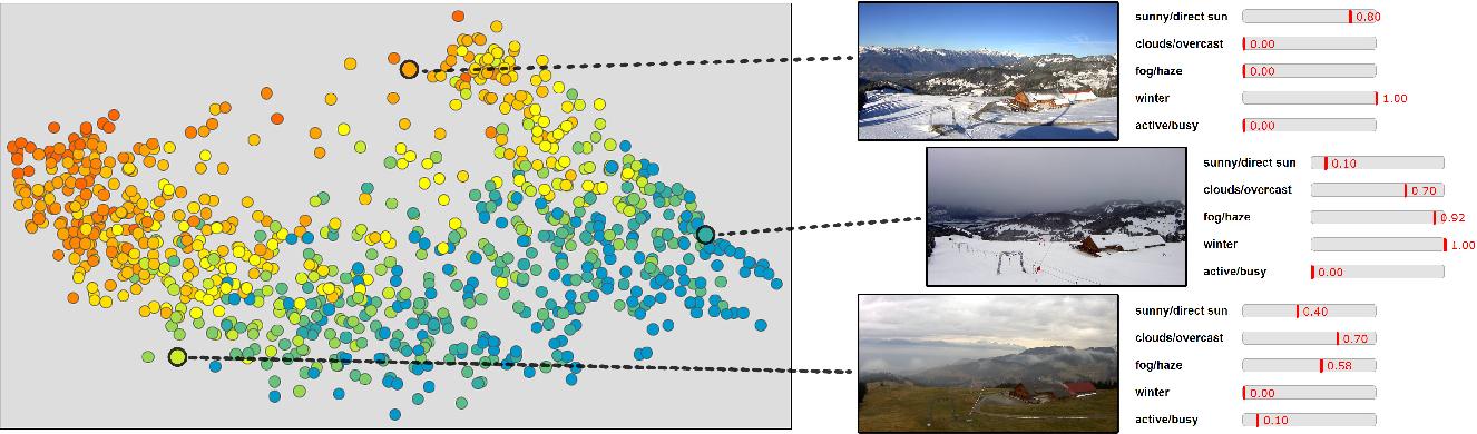 Figure 2 for Cascaded Scene Flow Prediction using Semantic Segmentation