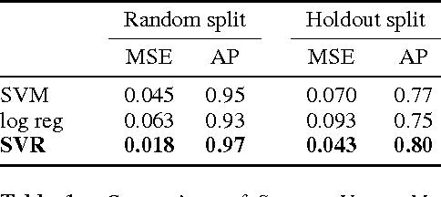 Figure 1 for Cascaded Scene Flow Prediction using Semantic Segmentation