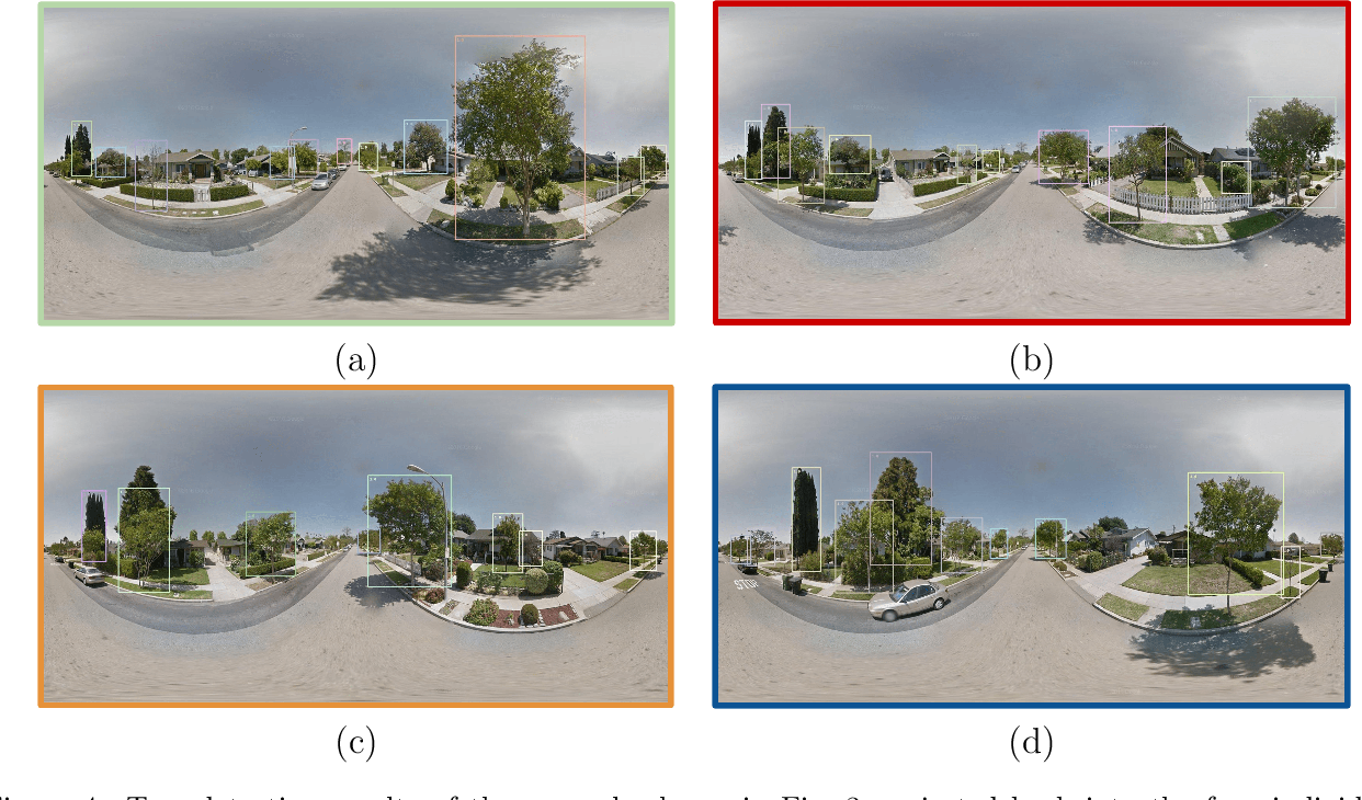 Figure 4 for Geocoding of trees from street addresses and street-level images