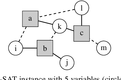 Figure 1 for Streamlining Variational Inference for Constraint Satisfaction Problems