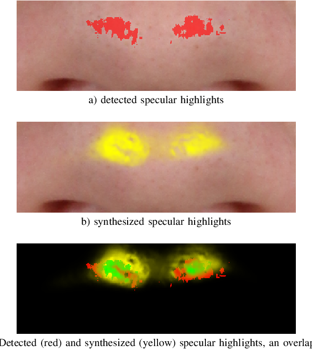Figure 4 for Reflection Analysis for Face Morphing Attack Detection