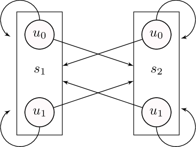 Figure 3 for Confounding-Robust Policy Evaluation in Infinite-Horizon Reinforcement Learning