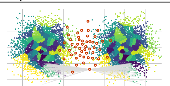 Figure 2 for Variational Wasserstein Barycenters for Geometric Clustering