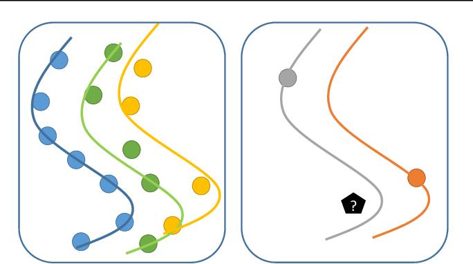 Figure 1 for Data Augmentation Generative Adversarial Networks