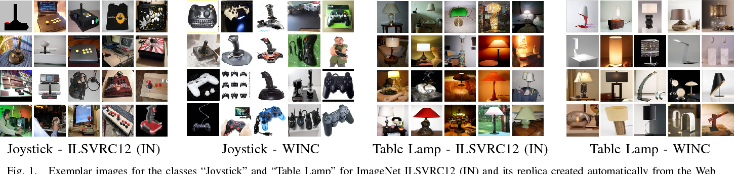 Figure 1 for Learning Deep Visual Object Models From Noisy Web Data: How to Make it Work