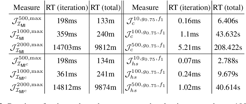 Figure 2 for Towards Large-scale Inconsistency Measurement