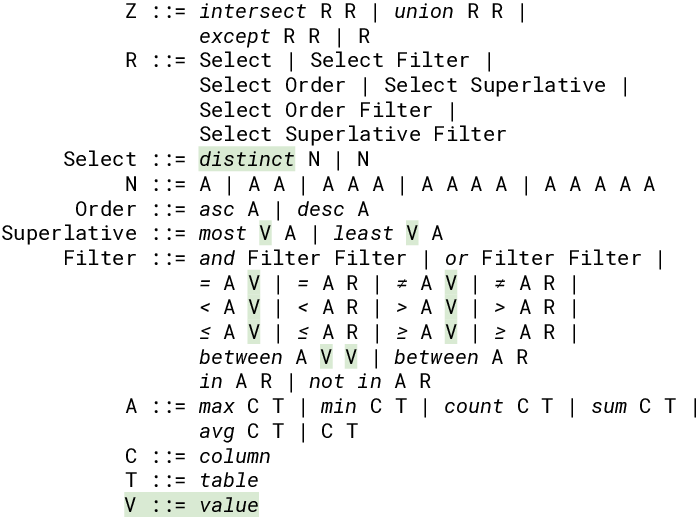 Figure 2 for ValueNet: A Neural Text-to-SQL Architecture Incorporating Values