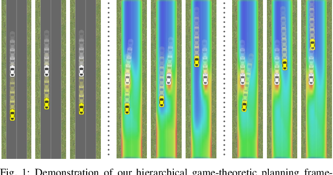 Figure 1 for Hierarchical Game-Theoretic Planning for Autonomous Vehicles