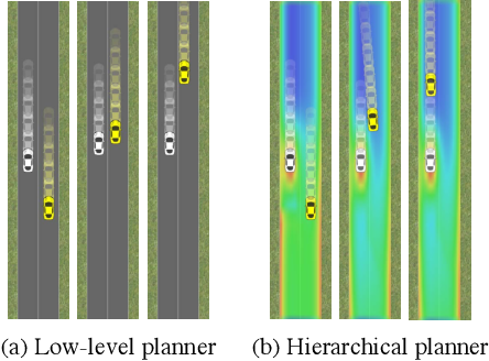 Figure 2 for Hierarchical Game-Theoretic Planning for Autonomous Vehicles