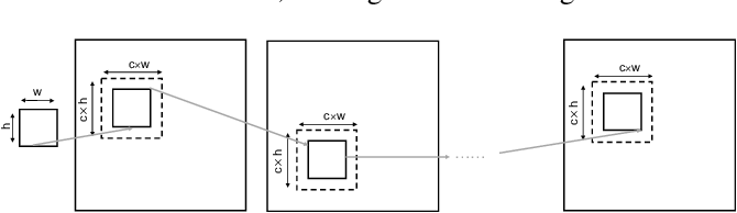 Figure 3 for Predicting ice flow using machine learning