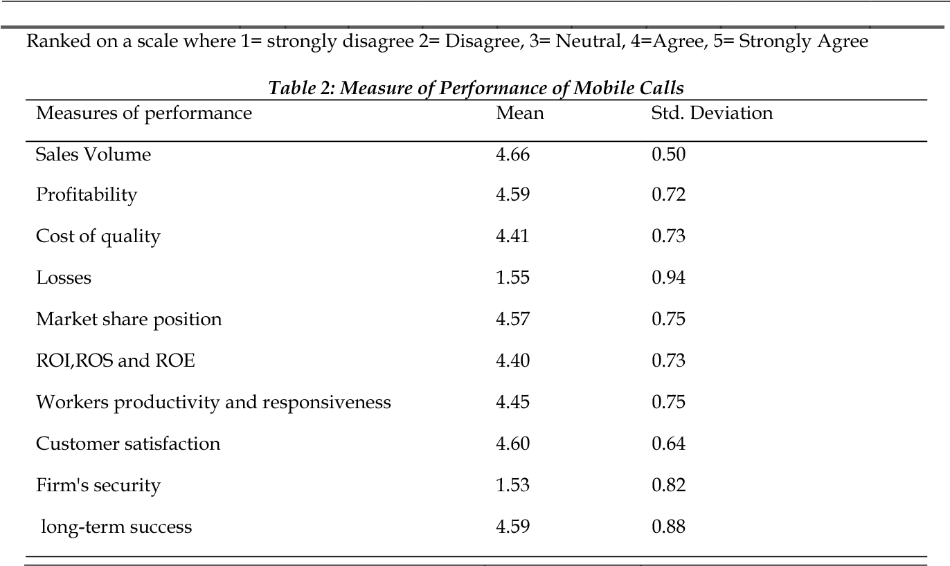 PDF] Assessing Mobile Phone Service with the Greatest Positive