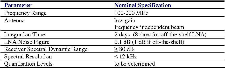 Table 1. Summary of specifications for a 100-200 MHz pathfinder experiment.