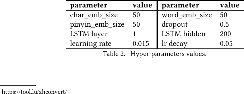 Figure 4 for Chinese Spelling Error Detection Using a Fusion Lattice LSTM