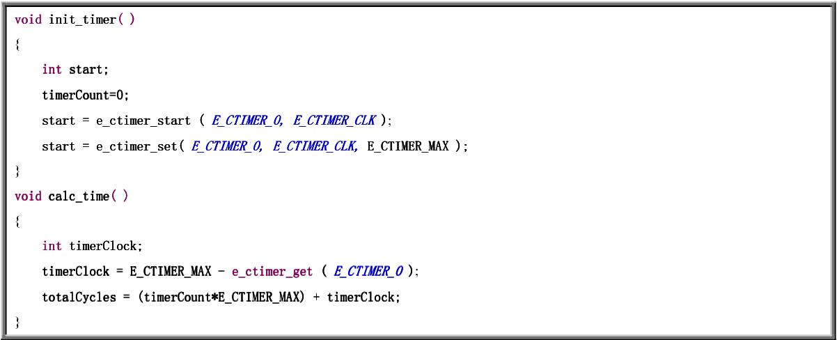 FIGURE 5.3-1 Computation method of clock cycleFigure