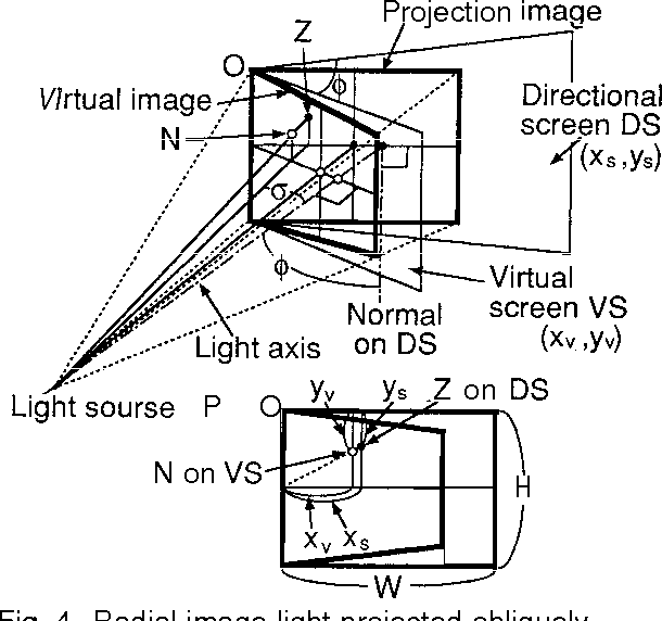 Figure 4 From 34 2 Masumori 34 2 Multiple Viewing Angle