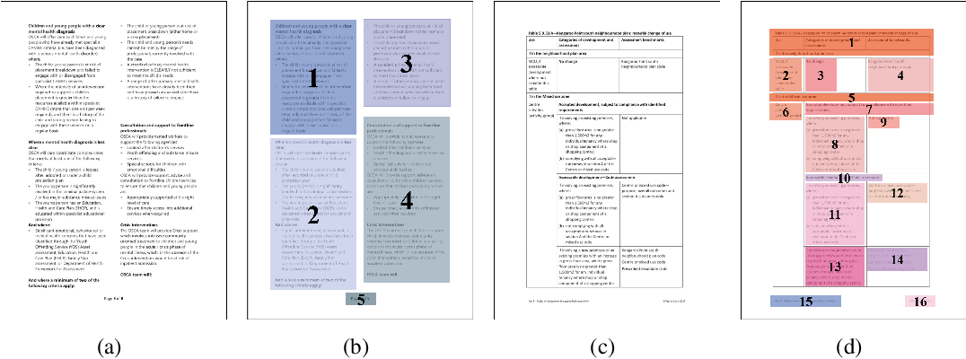 Figure 1 for LayoutReader: Pre-training of Text and Layout for Reading Order Detection