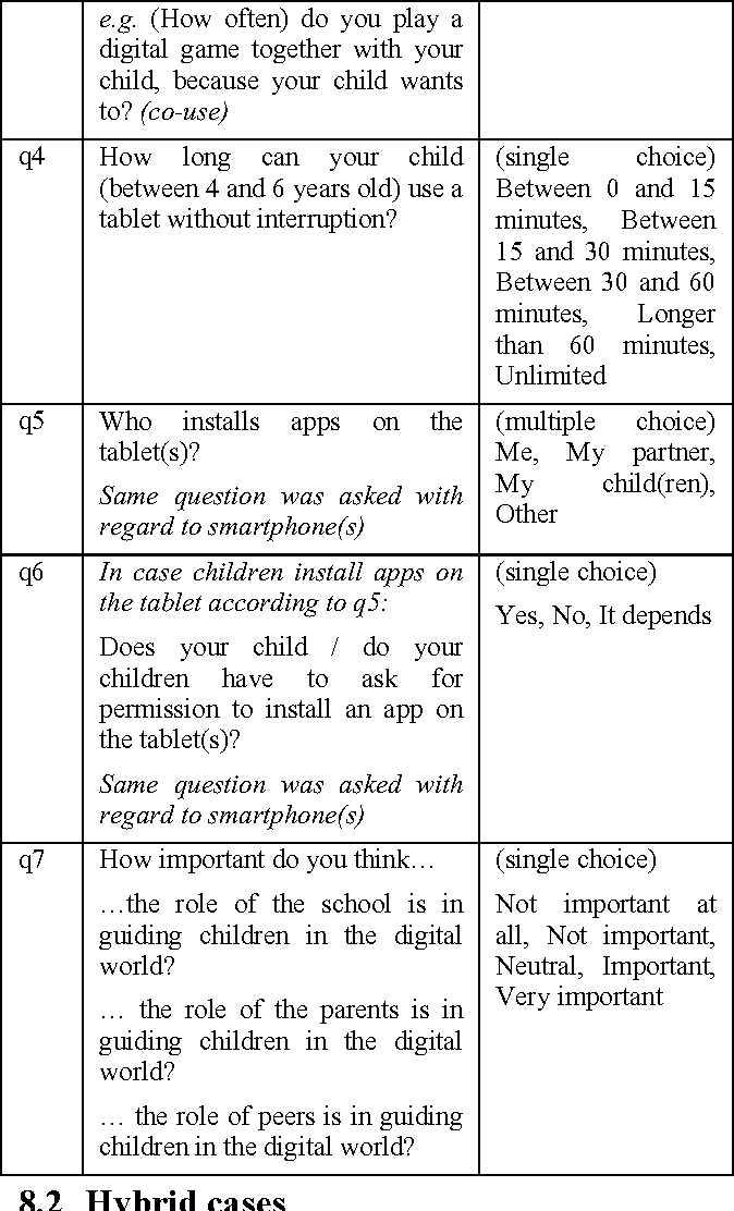 Sensitivity to parental play beliefs and mediation in young