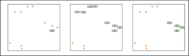 Figure 1 for Attentive Clustering Processes
