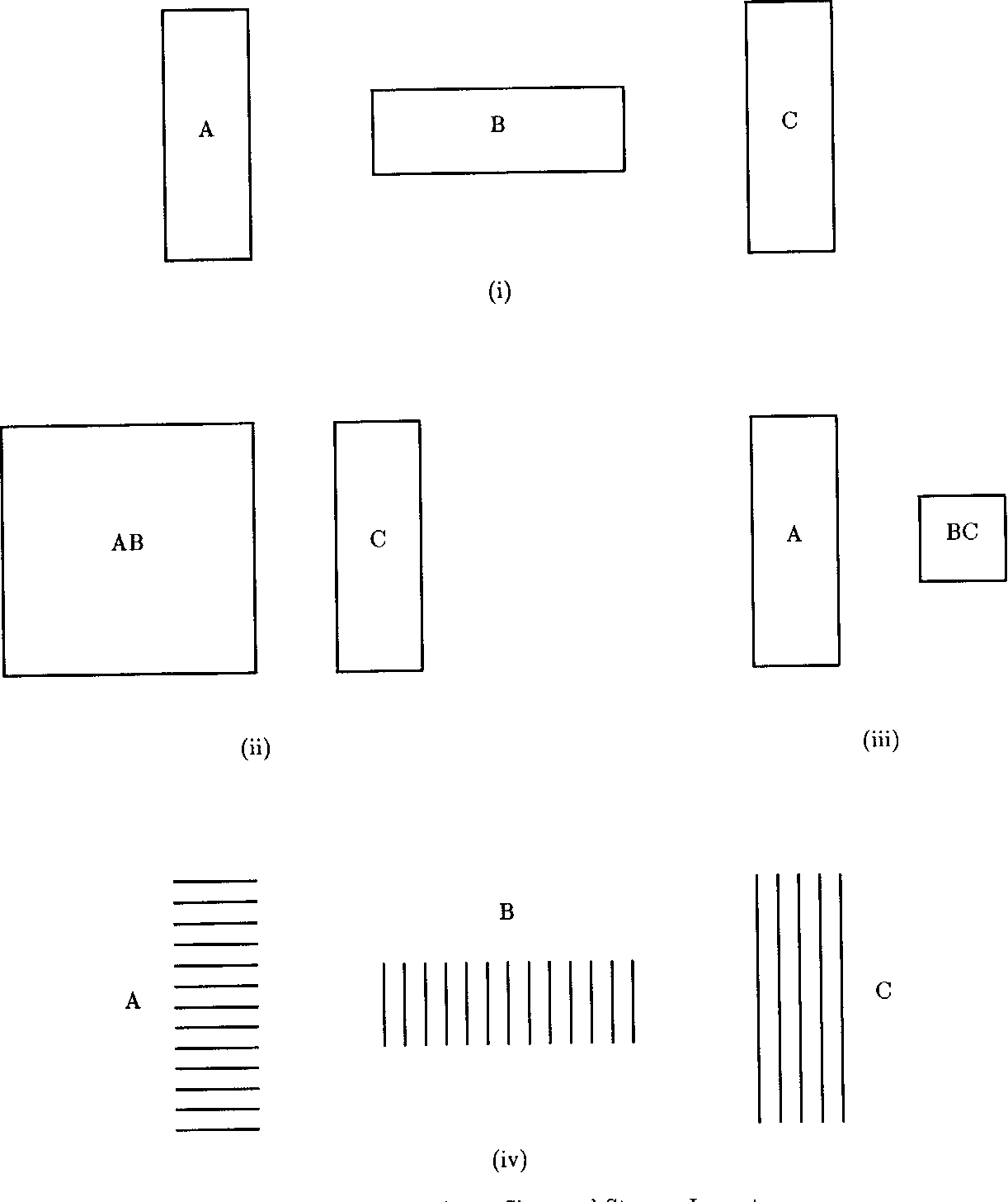 Figure 1: Array Sizes and Storage Layouts
