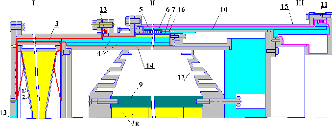 Test of Device Based on Disk Magnetocumulative Generator DMCG480 ...