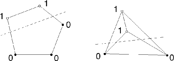 Figure 1 for A theory of capacity and sparse neural encoding