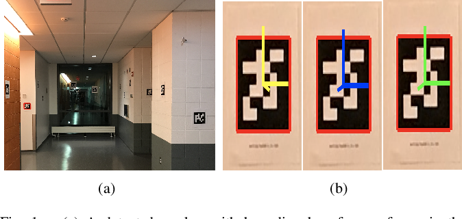 Figure 1 for Resolving Marker Pose Ambiguity by Robust Rotation Averaging with Clique Constraints