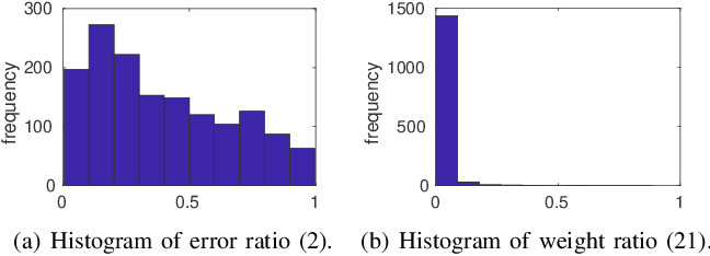 Figure 2 for Resolving Marker Pose Ambiguity by Robust Rotation Averaging with Clique Constraints