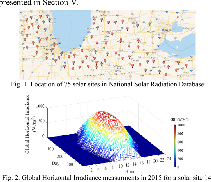 Figure 1 for Convolutional Graph Auto-encoder: A Deep Generative Neural Architecture for Probabilistic Spatio-temporal Solar Irradiance Forecasting