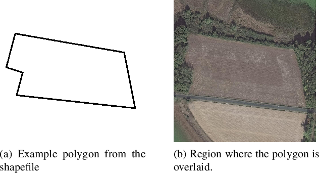 Figure 4 for Farmland Parcel Delineation Using Spatio-temporal Convolutional Networks