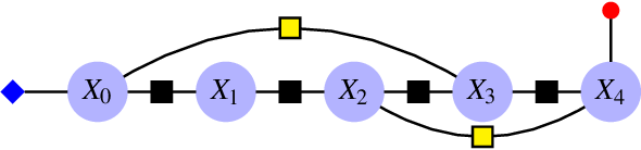 Figure 1 for Factor Graph-Based Smoothing Without Matrix Inversion for Highly Precise Localization