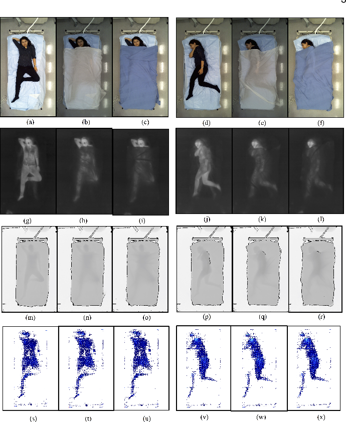 Figure 3 for Simultaneously-Collected Multimodal Lying Pose Dataset: Towards In-Bed Human Pose Monitoring under Adverse Vision Conditions