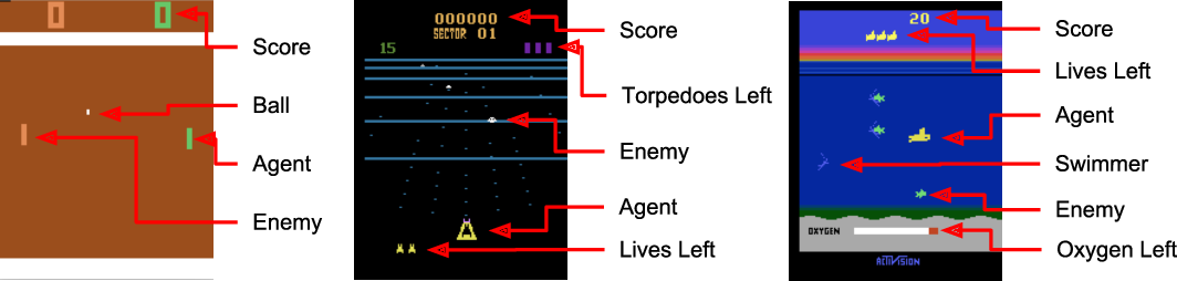 Figure 3 for Visual Rationalizations in Deep Reinforcement Learning for Atari Games