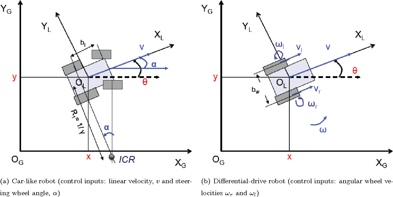 PDF] A Matlab-based Interactive Simulator for Teaching Mobile