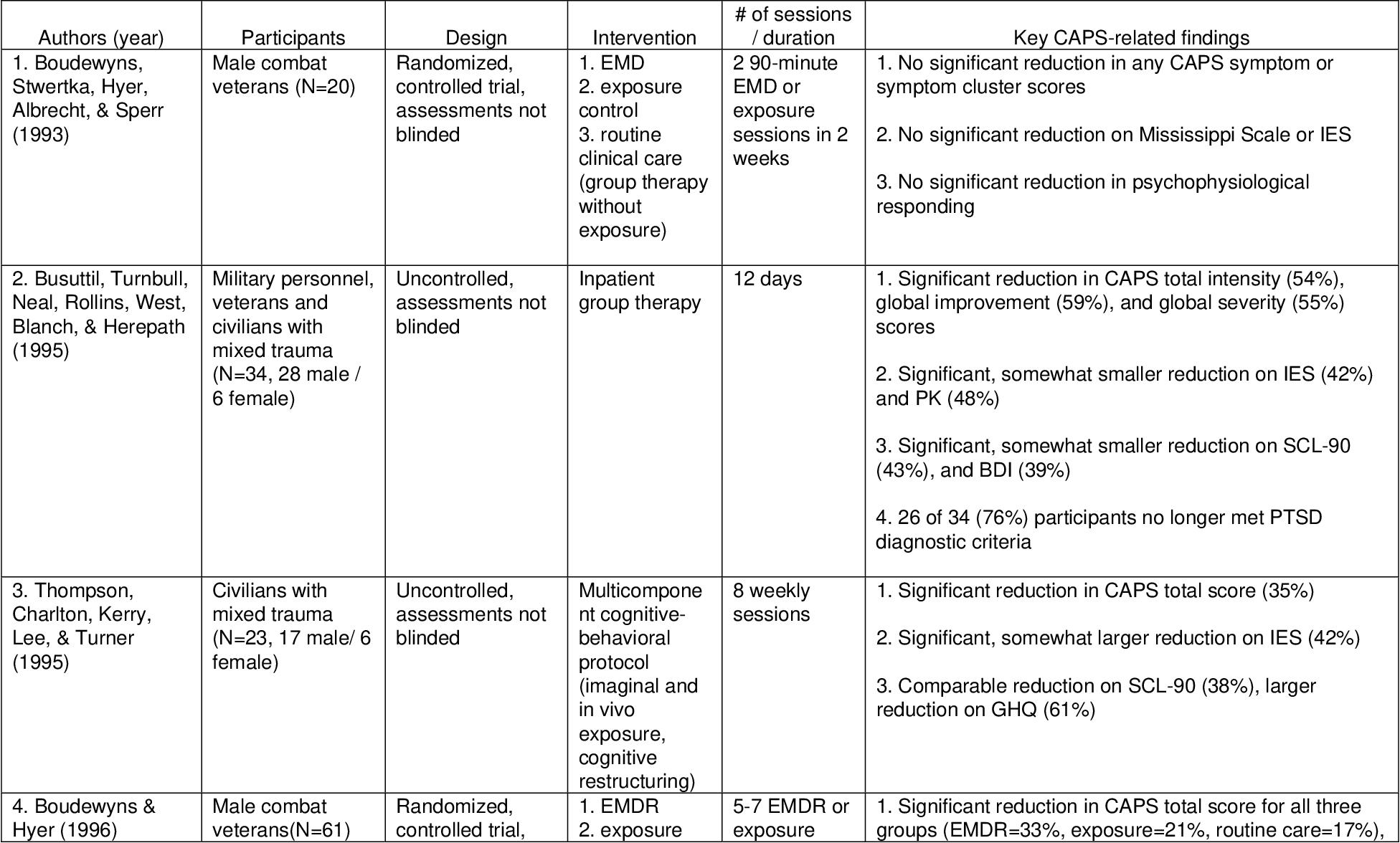 PDF] INSTRUCTION MANUAL National Center for PTSD CLINICIAN