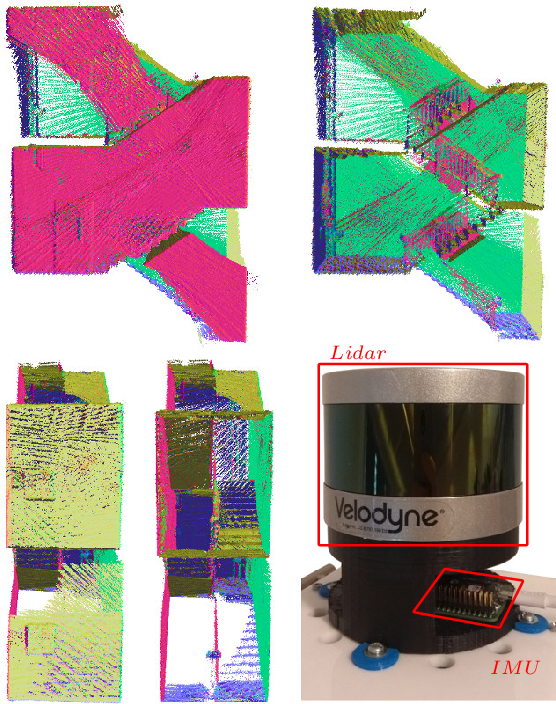 Figure 1 for IN2LAAMA: INertial Lidar Localisation Autocalibration And MApping
