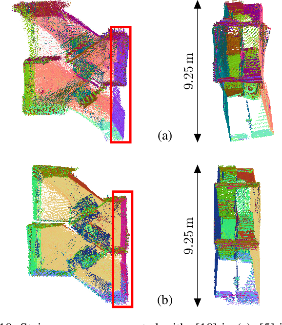 Figure 2 for IN2LAAMA: INertial Lidar Localisation Autocalibration And MApping