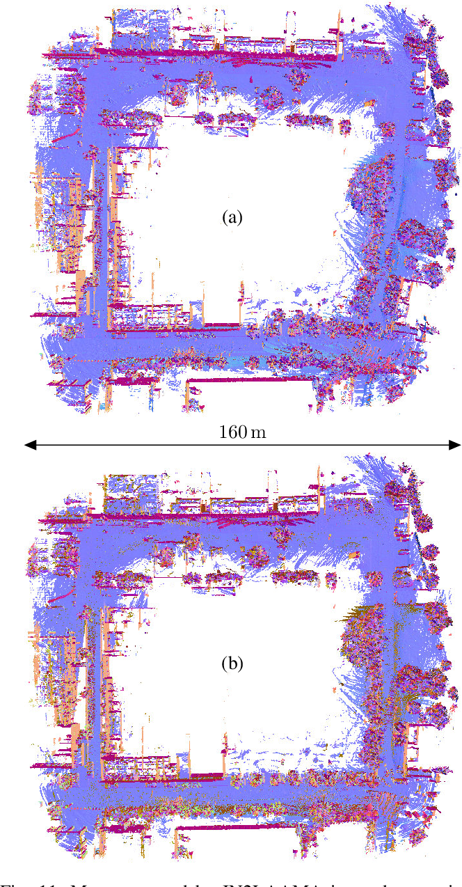 Figure 3 for IN2LAAMA: INertial Lidar Localisation Autocalibration And MApping
