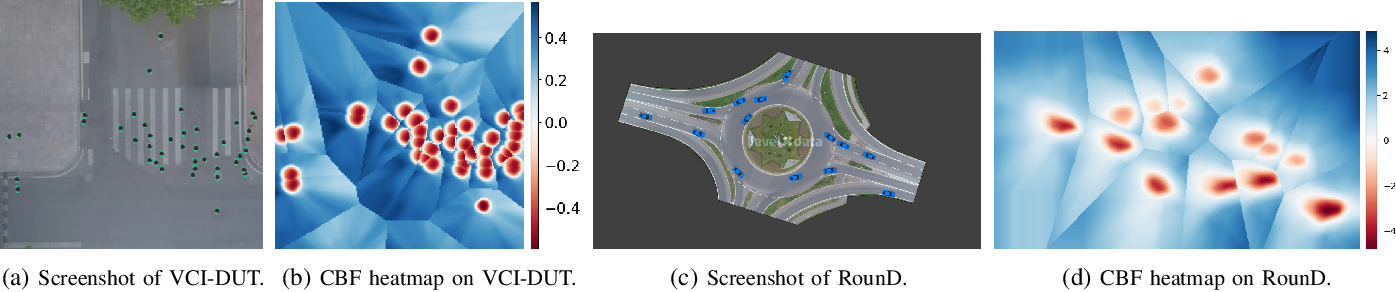 Figure 2 for Reactive and Safe Road User Simulations using Neural Barrier Certificates