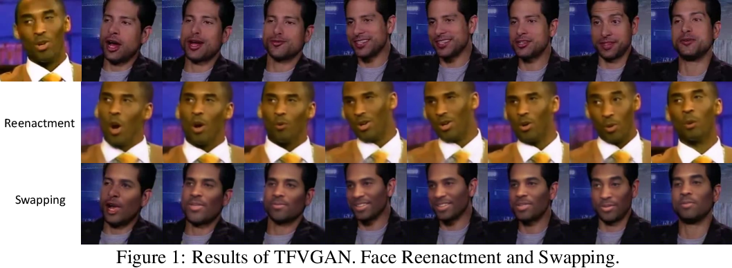 Figure 1 for Task-agnostic Temporally Consistent Facial Video Editing