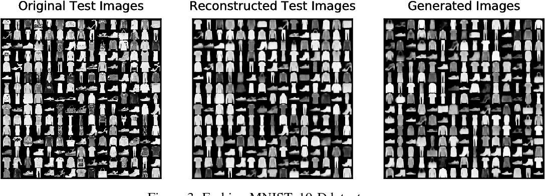 Figure 4 for Deep Variational Sufficient Dimensionality Reduction