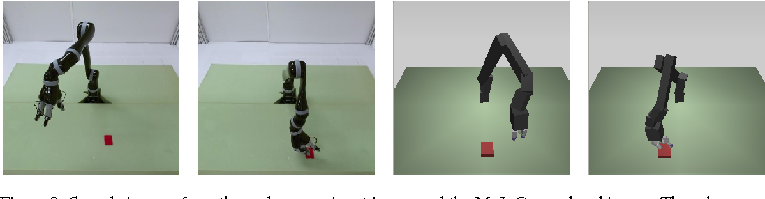Figure 4 for Sim-to-Real Robot Learning from Pixels with Progressive Nets